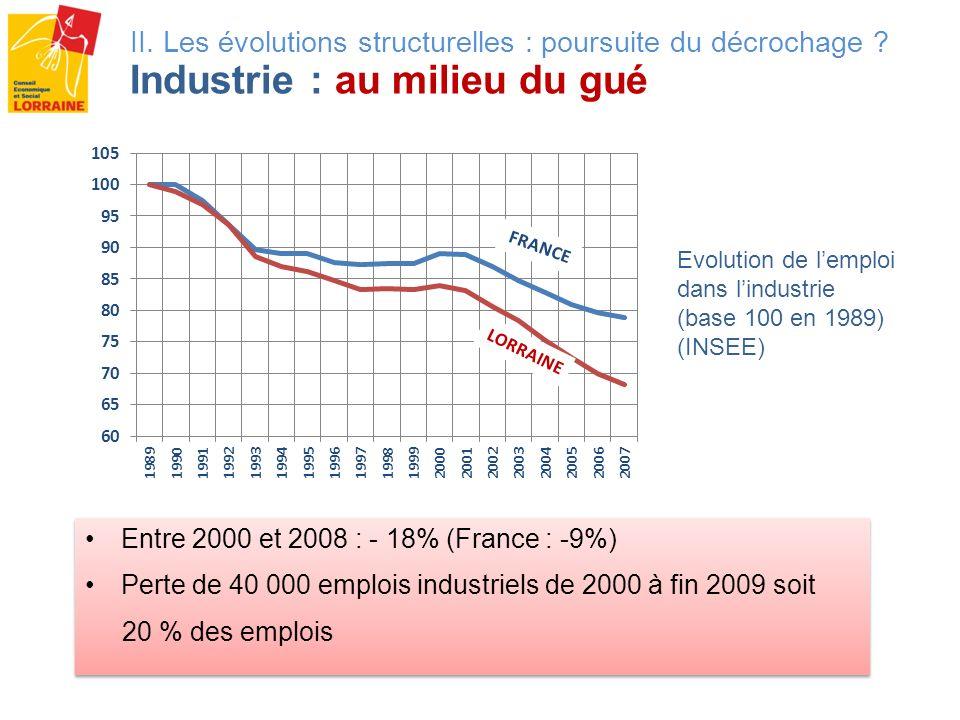 Industrie : au milieu du gué
