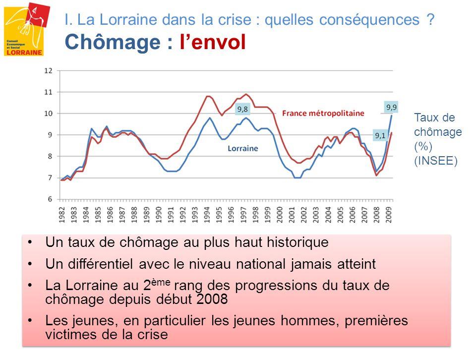 I. La Lorraine dans la crise : quelles conséquences Chômage : l'envol