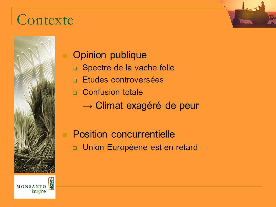 Contexte Opinion publique → Climat exagéré de peur