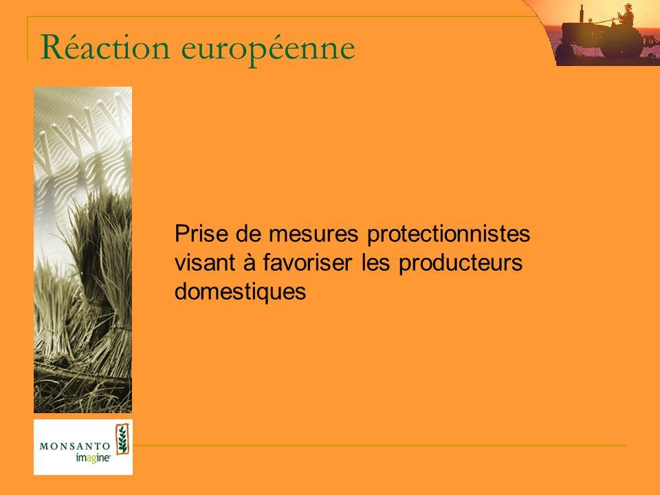 Réaction européenne Prise de mesures protectionnistes visant à favoriser les producteurs domestiques.