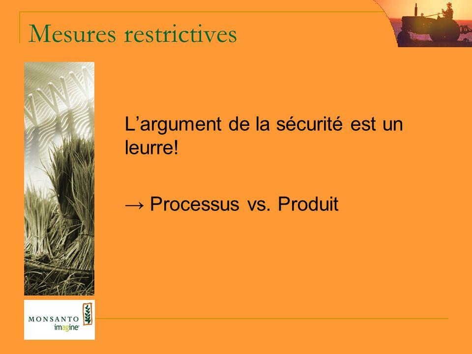 Mesures restrictives L'argument de la sécurité est un leurre!
