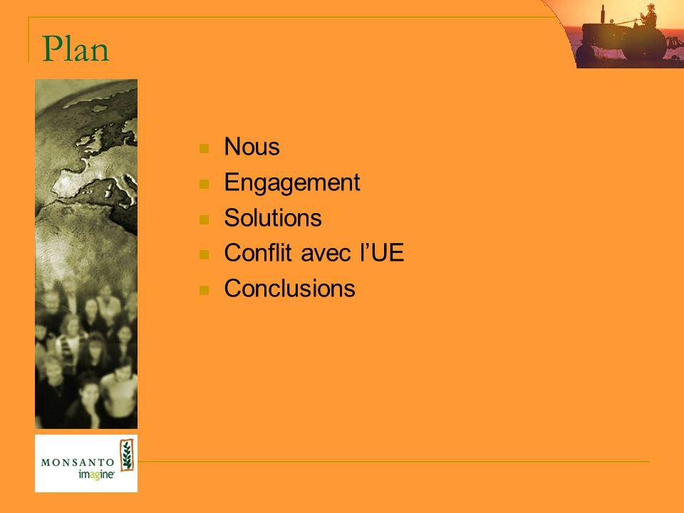 Plan Nous Engagement Solutions Conflit avec l'UE Conclusions