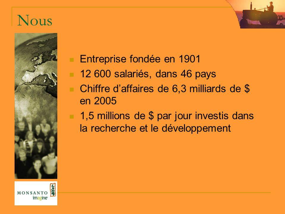 Nous Entreprise fondée en 1901 12 600 salariés, dans 46 pays
