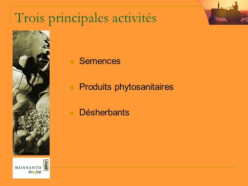 Trois principales activités