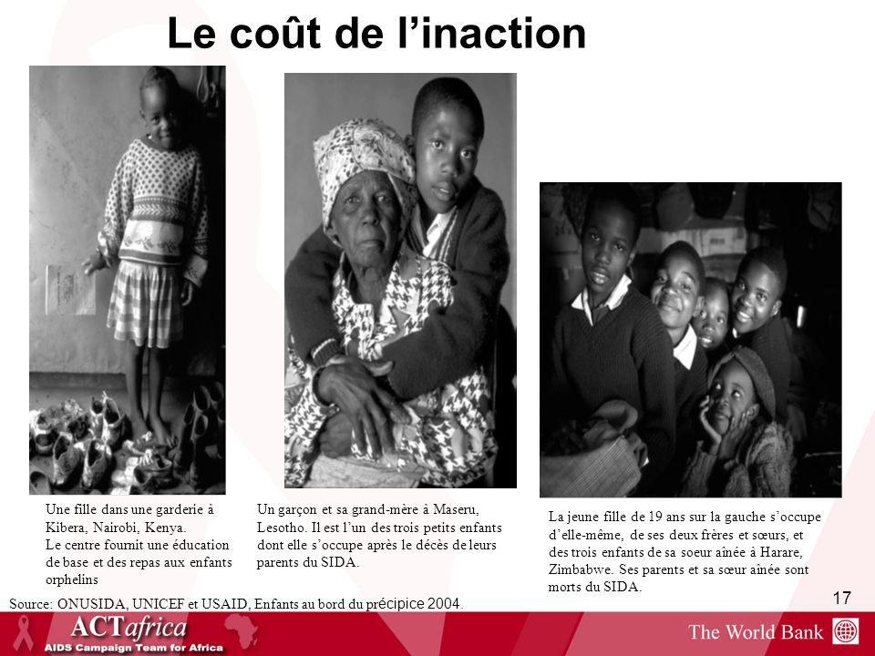 Le coût de l'inaction LE COÛT DE L'INACTION :