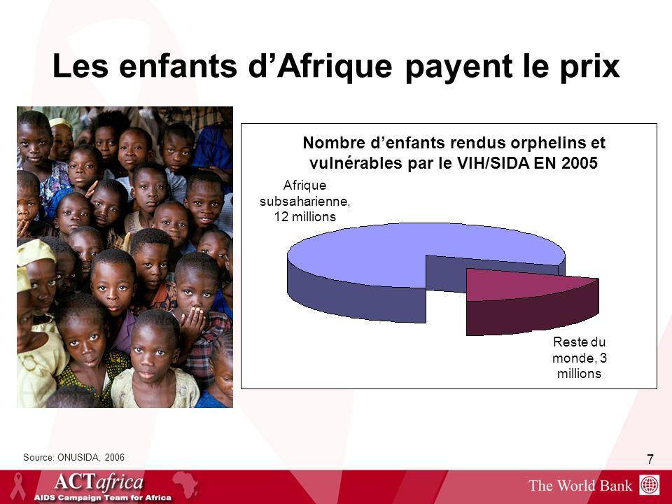 Les enfants d'Afrique payent le prix