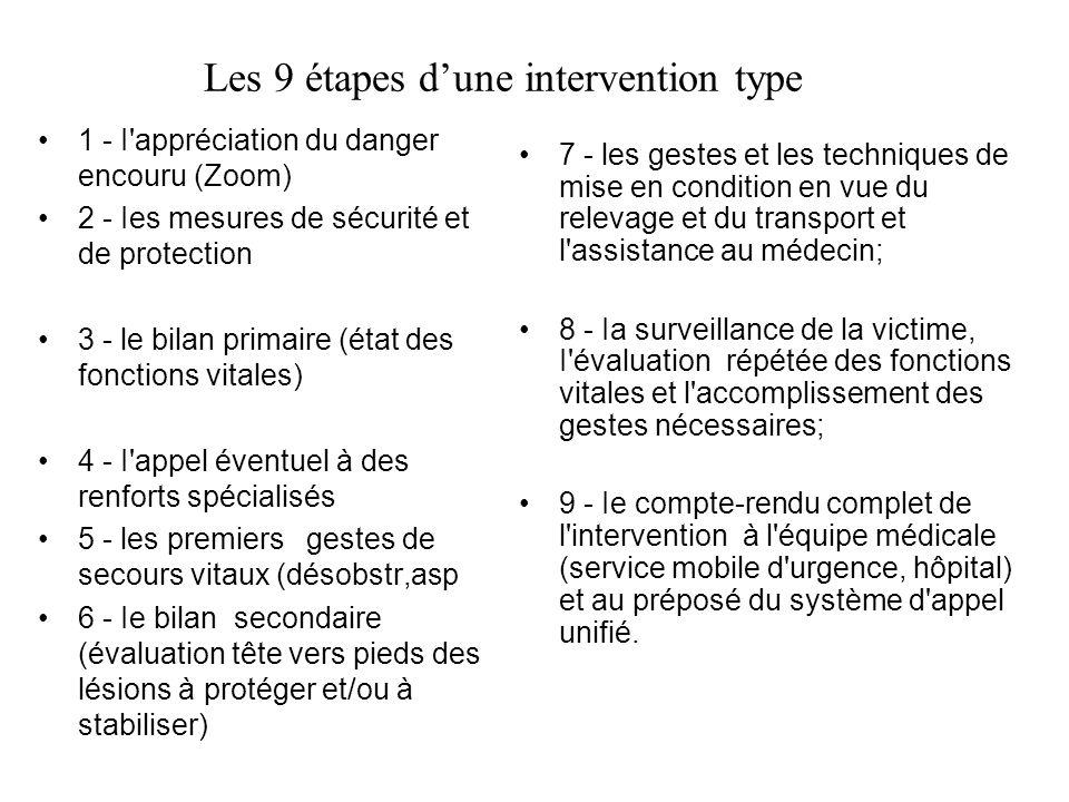 Les 9 étapes d'une intervention type