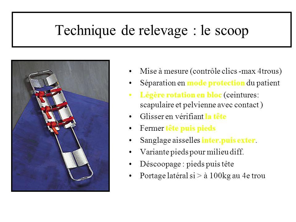 Technique de relevage : le scoop
