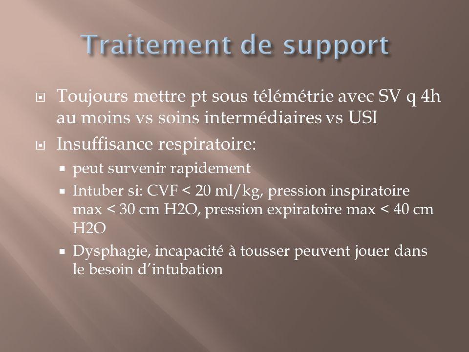 Traitement de support Toujours mettre pt sous télémétrie avec SV q 4h au moins vs soins intermédiaires vs USI.