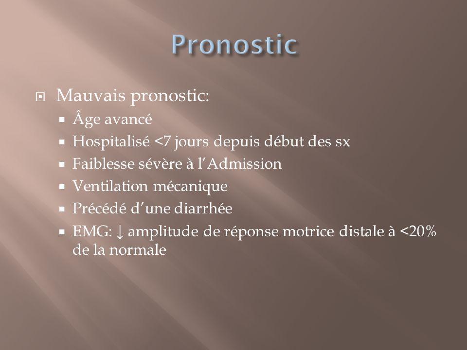 Pronostic Mauvais pronostic: Âge avancé