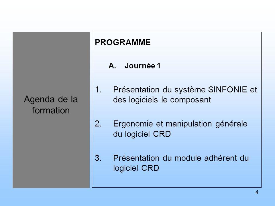 Agenda de la formation PROGRAMME