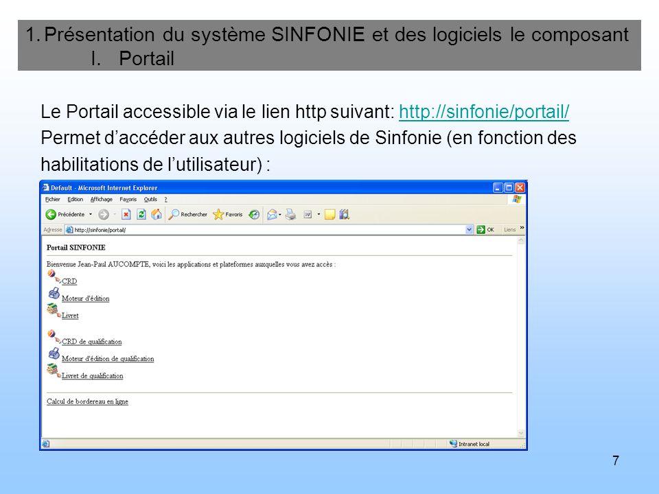 Présentation du système SINFONIE et des logiciels le composant. I