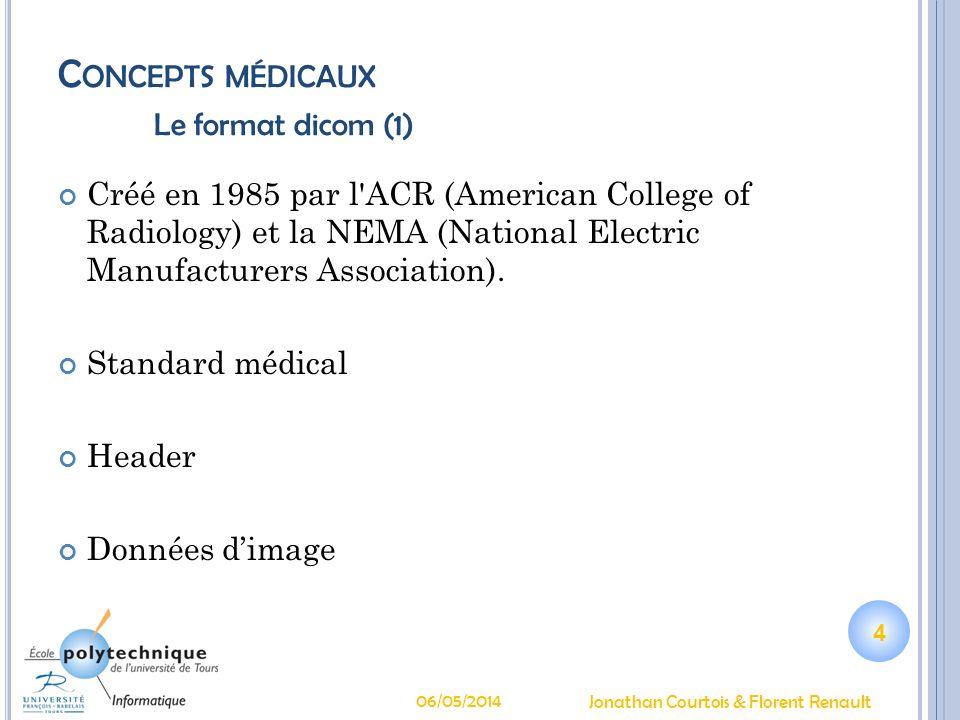 Concepts médicaux Le format dicom (1)
