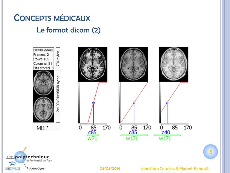 Concepts médicaux Le format dicom (2)