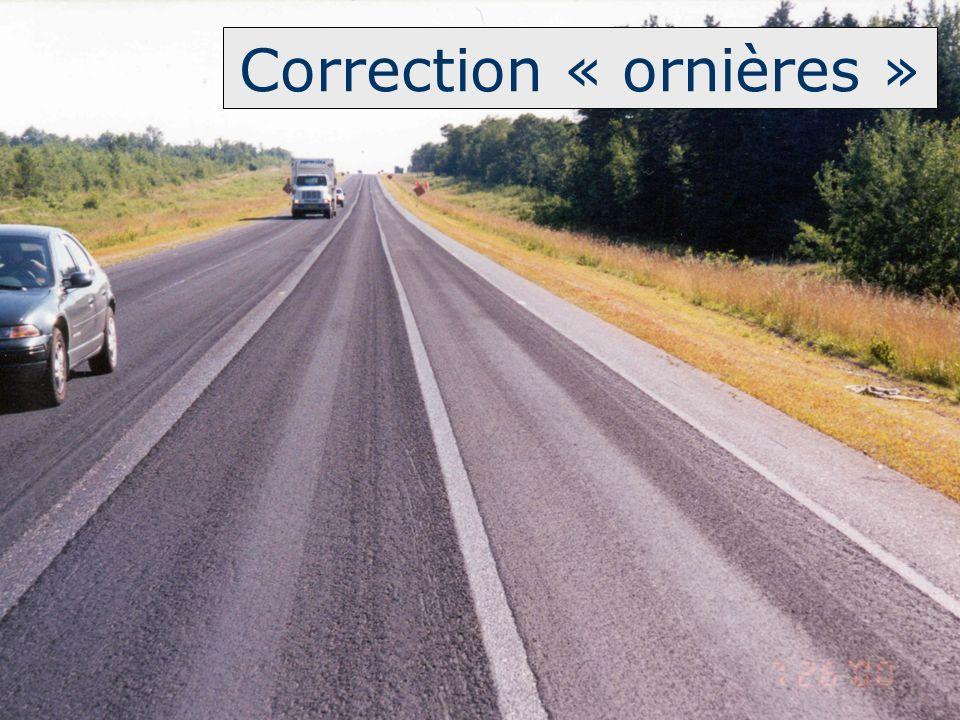Correction « ornières »
