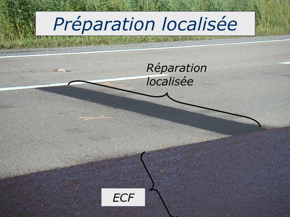 Préparation localisée