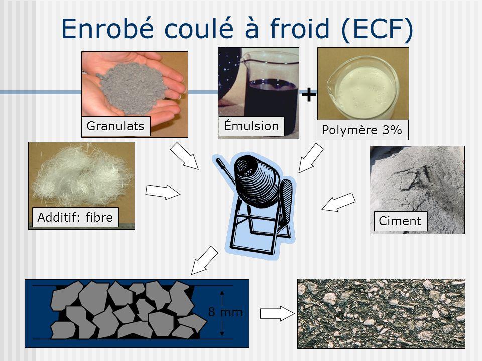 Enrobé coulé à froid (ECF)