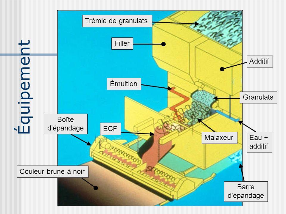 Équipement Trémie de granulats Filler Additif Émultion Granulats Boîte