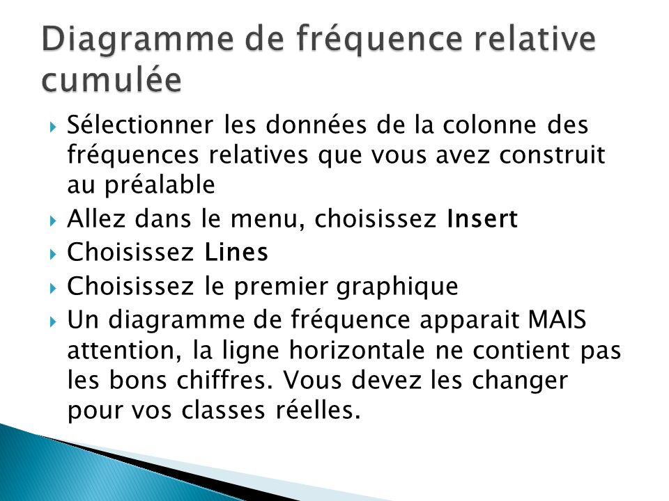 Diagramme de fréquence relative cumulée