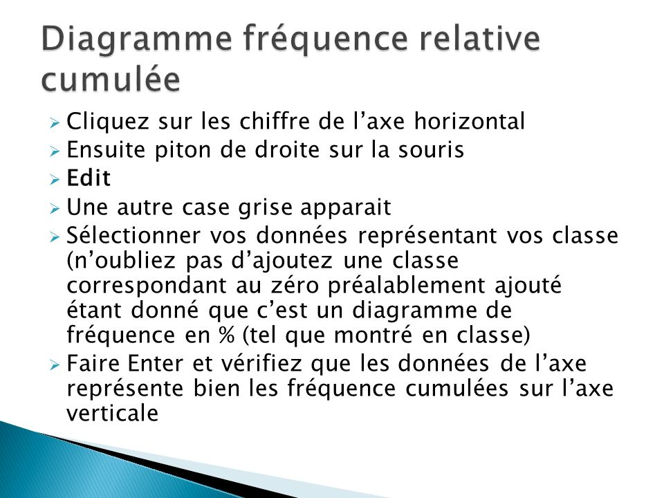 Diagramme fréquence relative cumulée