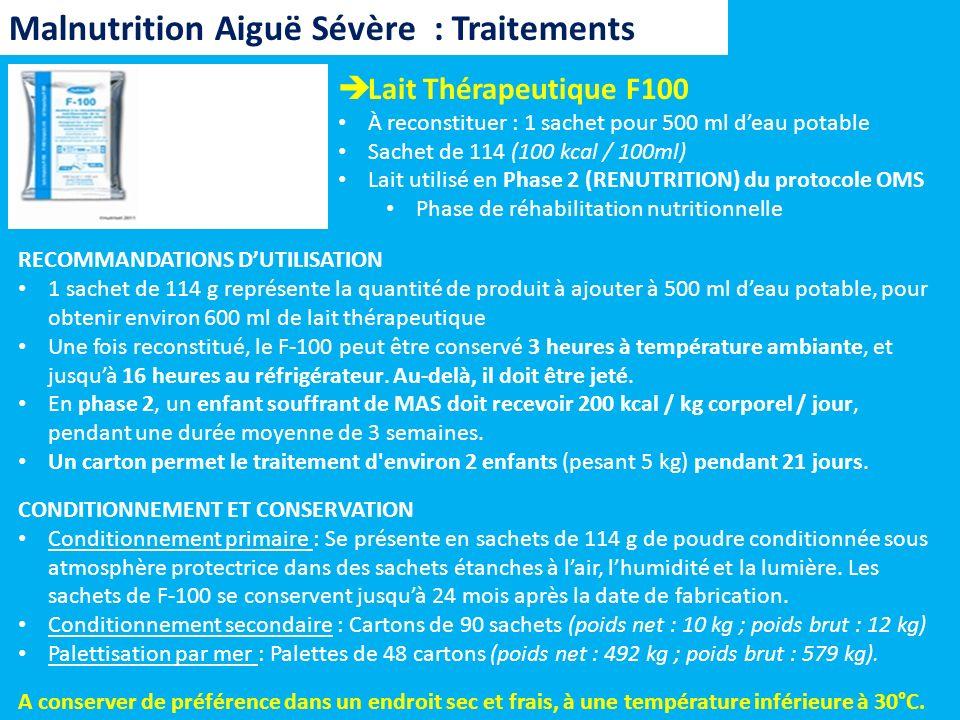 Malnutrition Aiguë Sévère : Traitements