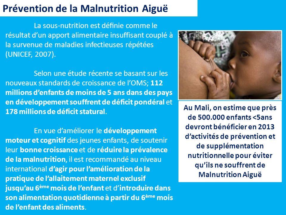 Prévention de la Malnutrition Aiguë