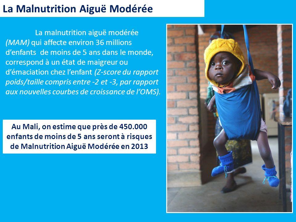 La Malnutrition Aiguë Modérée