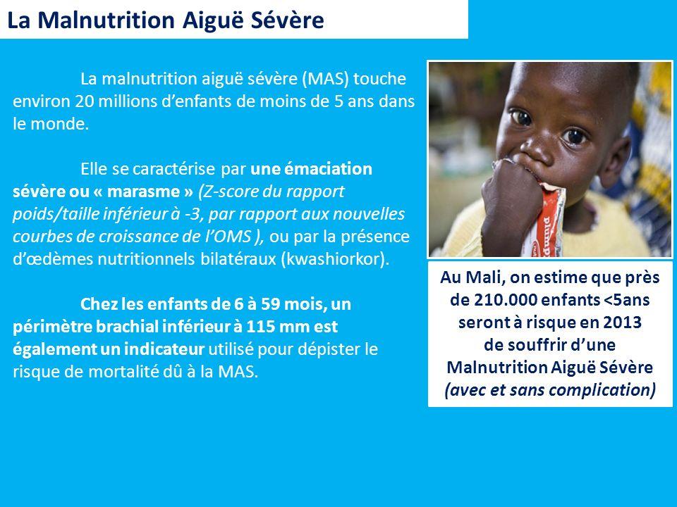 La Malnutrition Aiguë Sévère