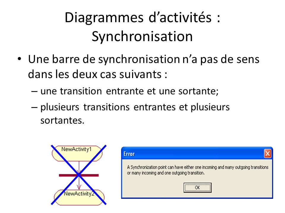 Diagrammes d'activités : Synchronisation