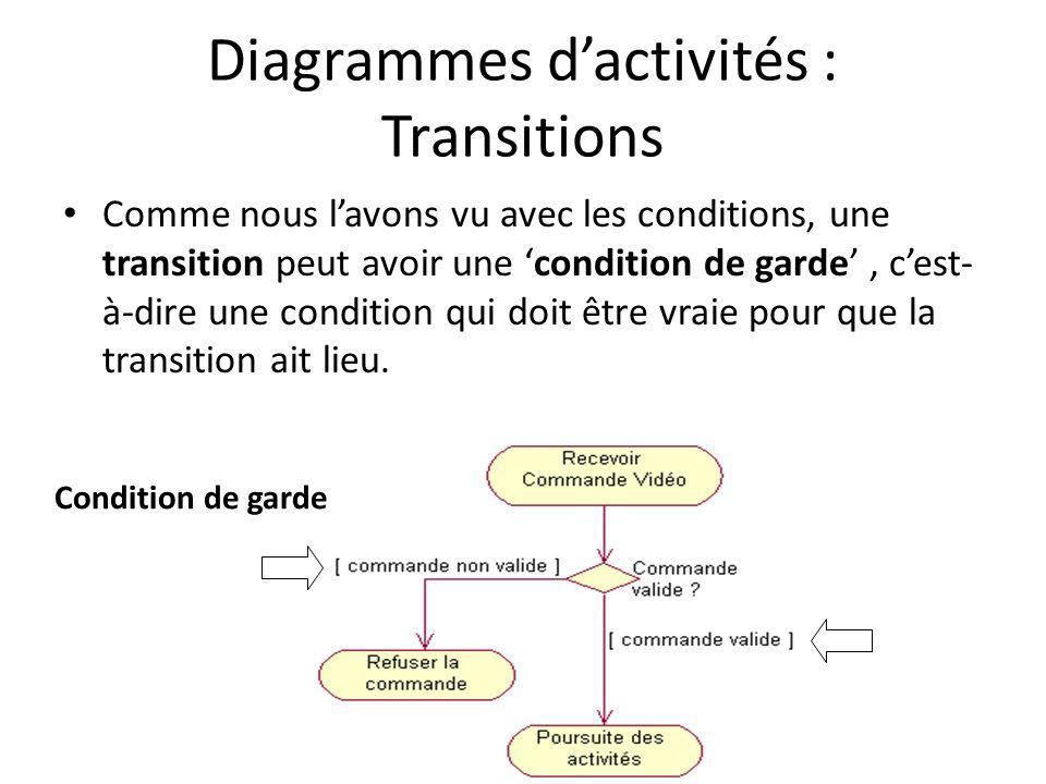 Diagrammes d'activités : Transitions