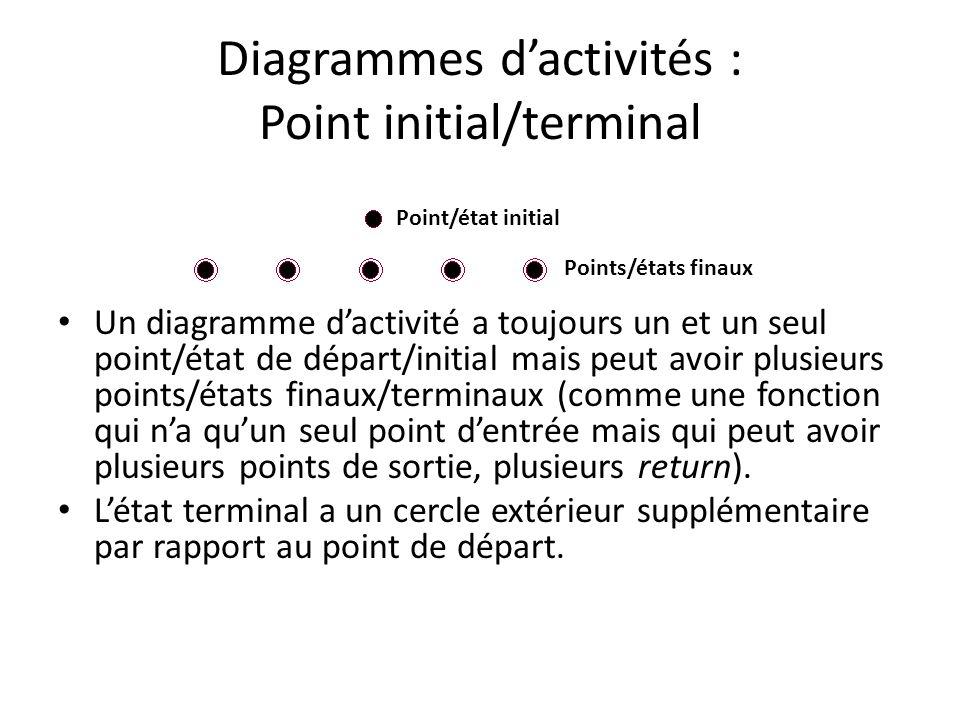 Diagrammes d'activités : Point initial/terminal