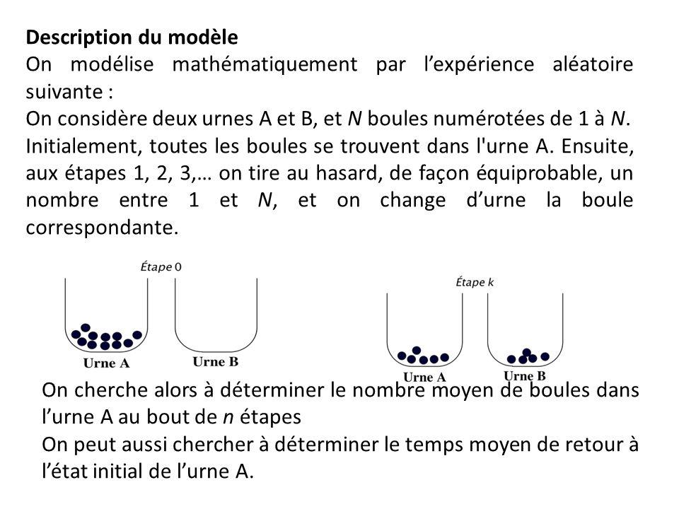 On modélise mathématiquement par l'expérience aléatoire suivante :