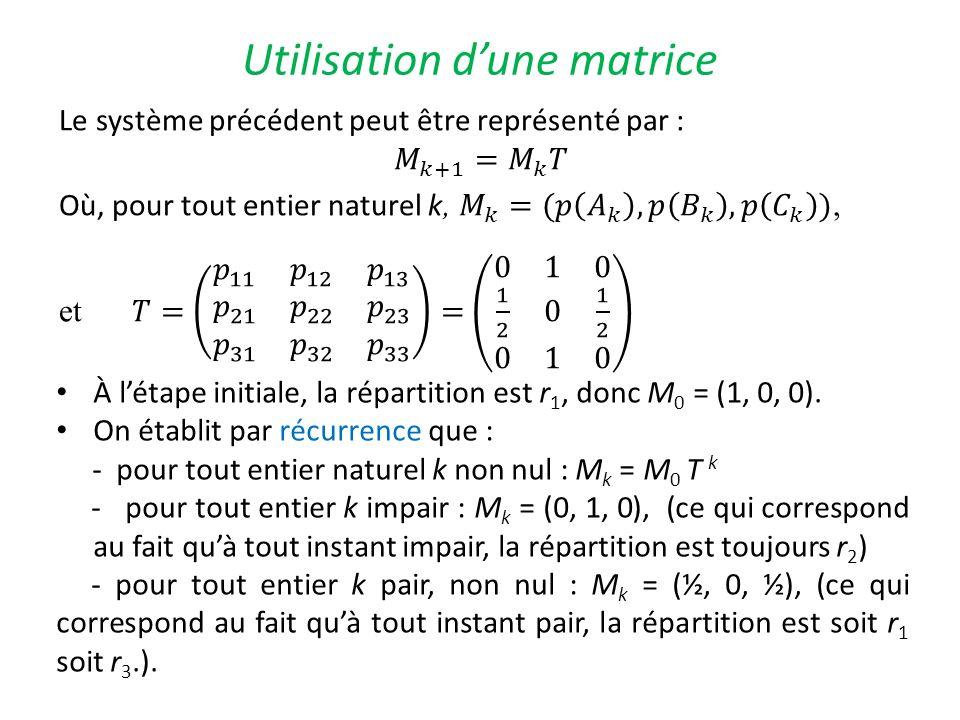 Utilisation d'une matrice