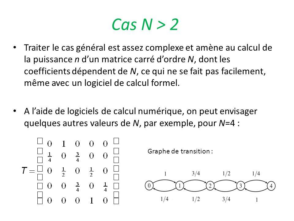 Cas N > 2
