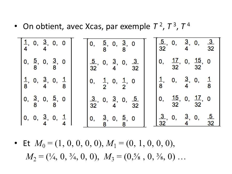 On obtient, avec Xcas, par exemple T 2, T 3, T 4