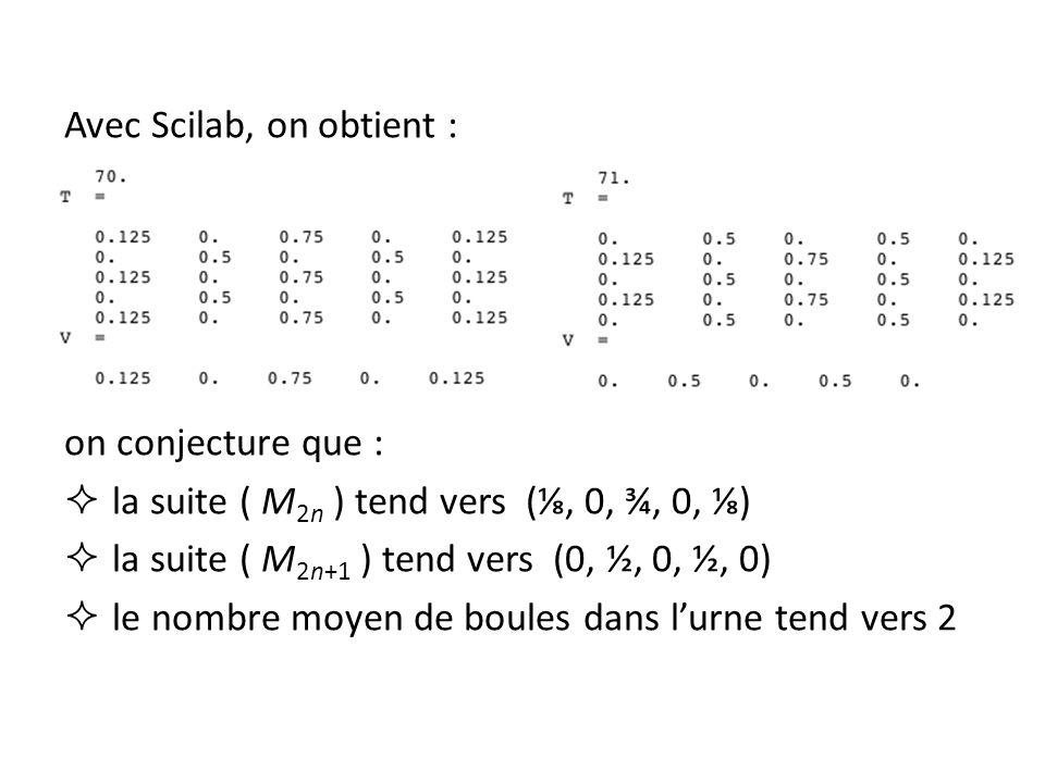 Avec Scilab, on obtient :