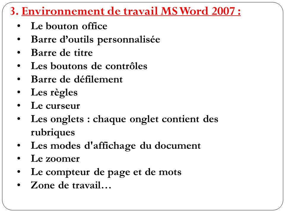 Environnement de travail MS Word 2007 :