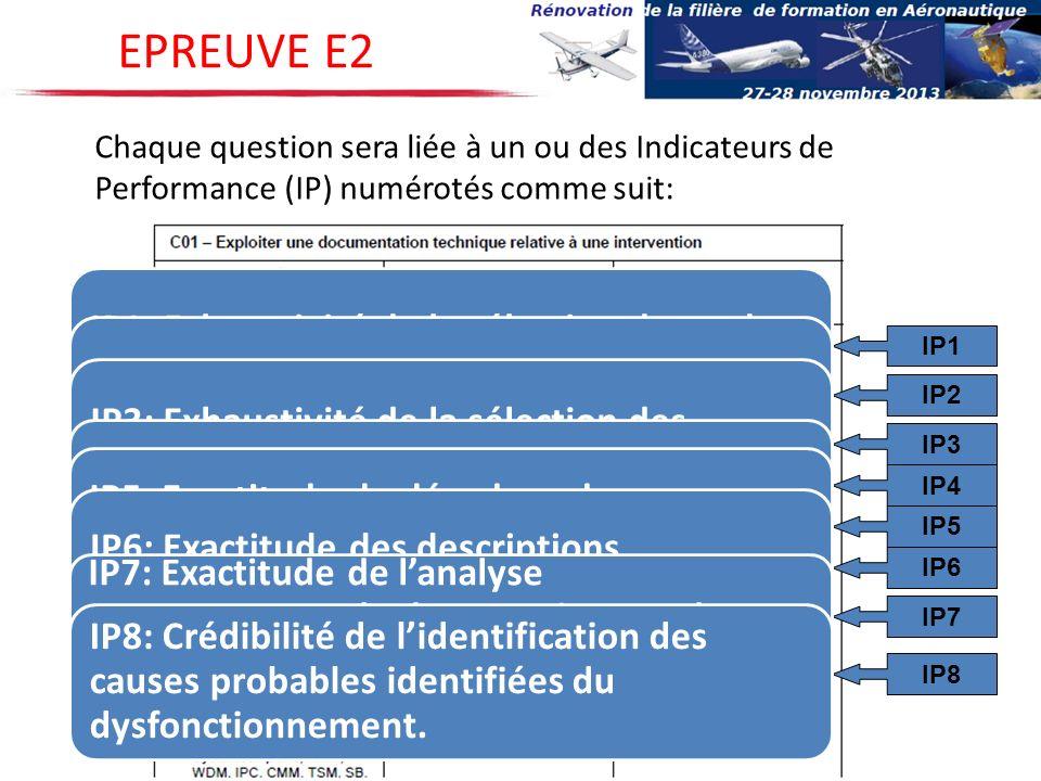 EPREUVE E2 Chaque question sera liée à un ou des Indicateurs de Performance (IP) numérotés comme suit: