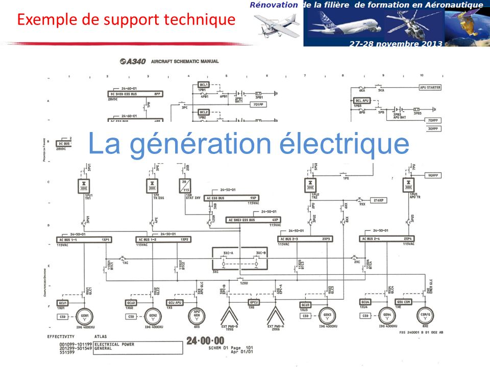 La génération électrique