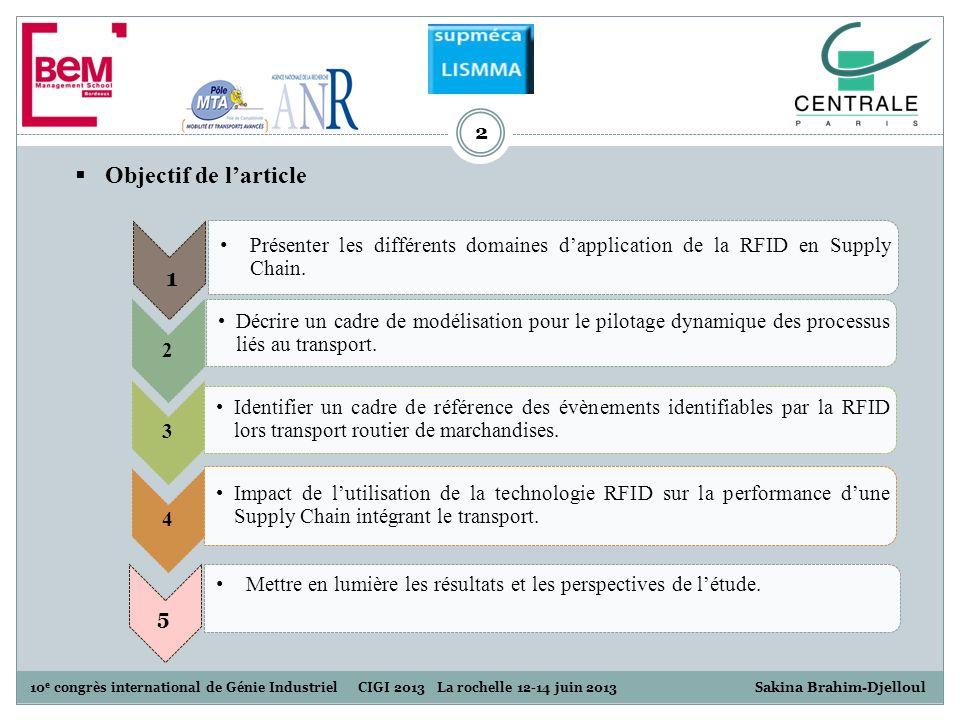 Objectif de l'article 1. Présenter les différents domaines d'application de la RFID en Supply Chain.