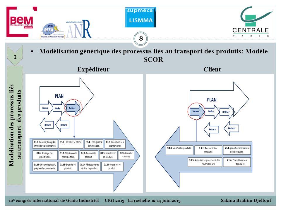 Modélisation des processus liés au transport des produits