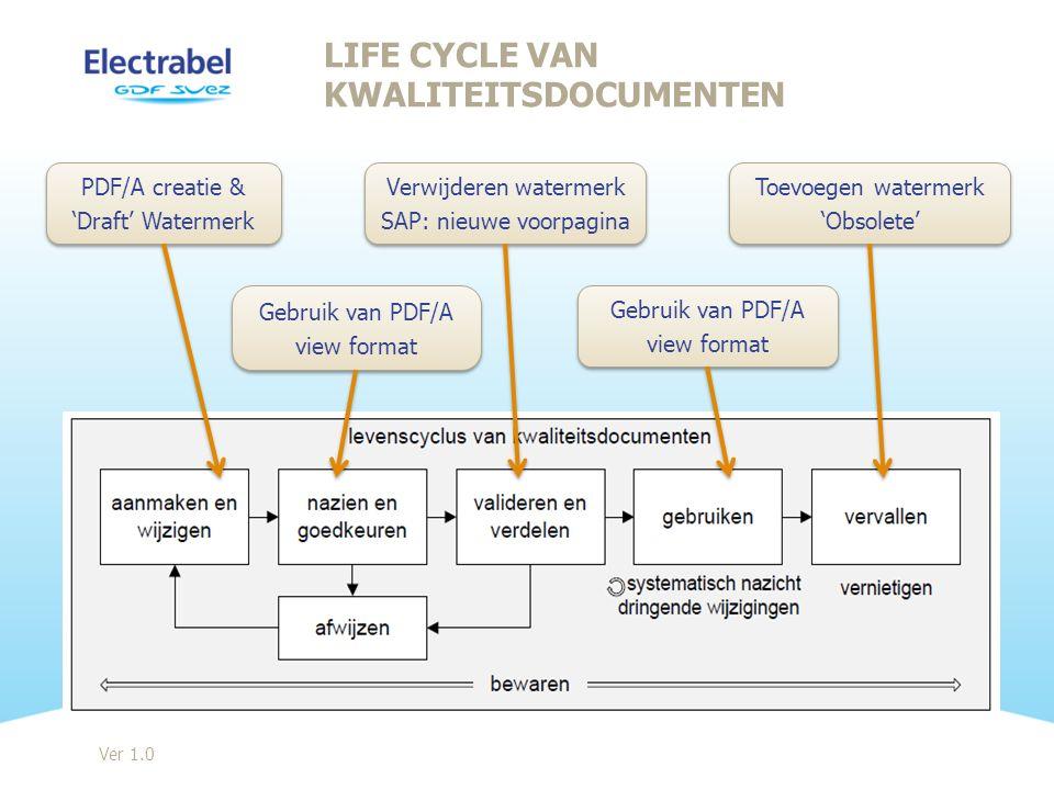 Life cycle Van Kwaliteitsdocumenten