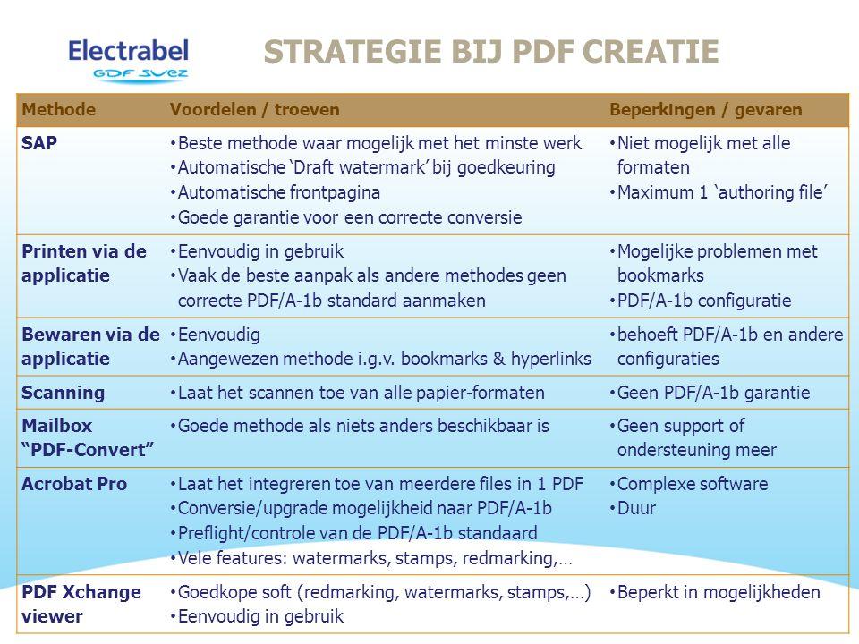 Strategie bij PDF CreatiE