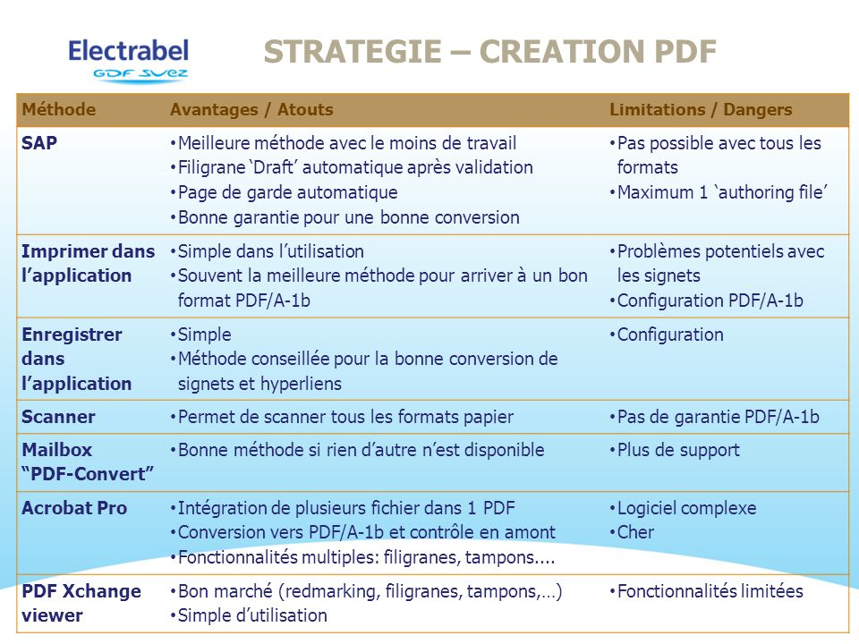 Strategie – CrEation PDF