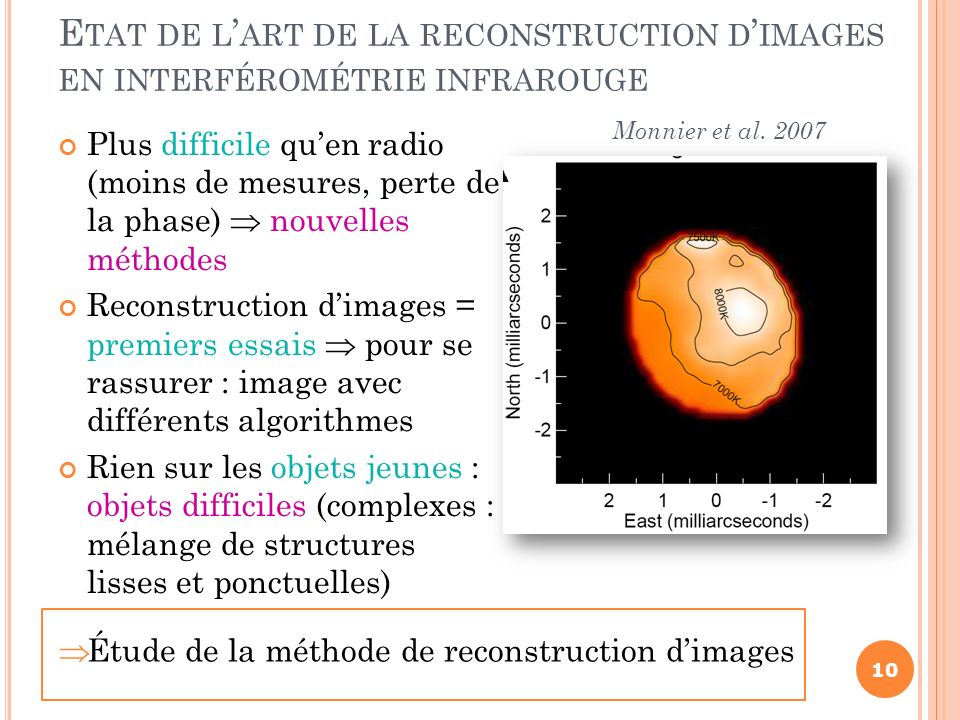 Etat de l'art de la reconstruction d'images en interférométrie infrarouge
