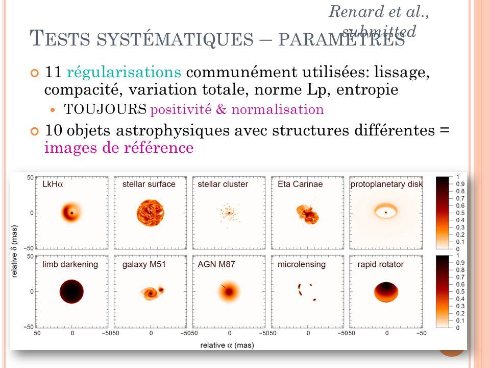 Tests systématiques – paramètres