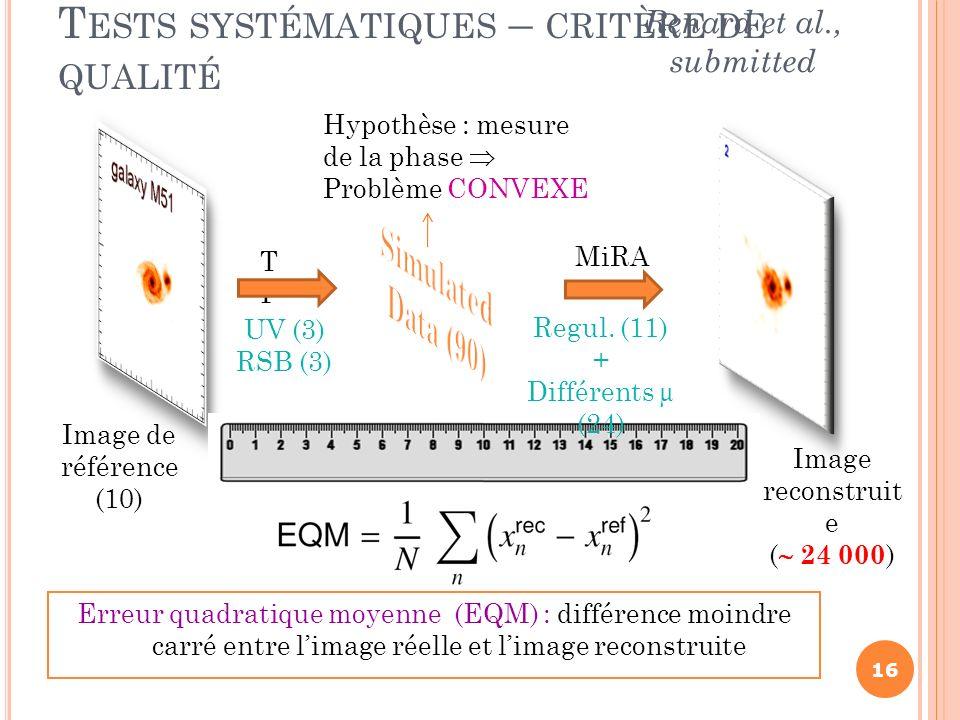 Tests systématiques – critère de qualité