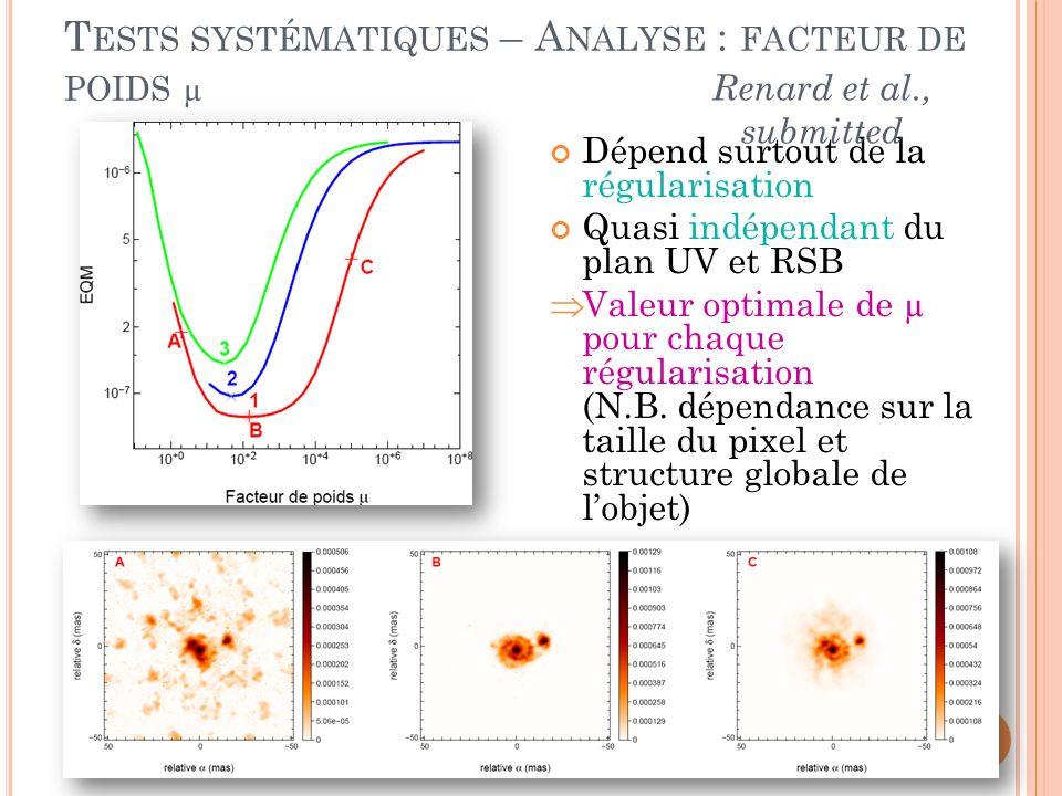 Tests systématiques – Analyse : facteur de poids µ