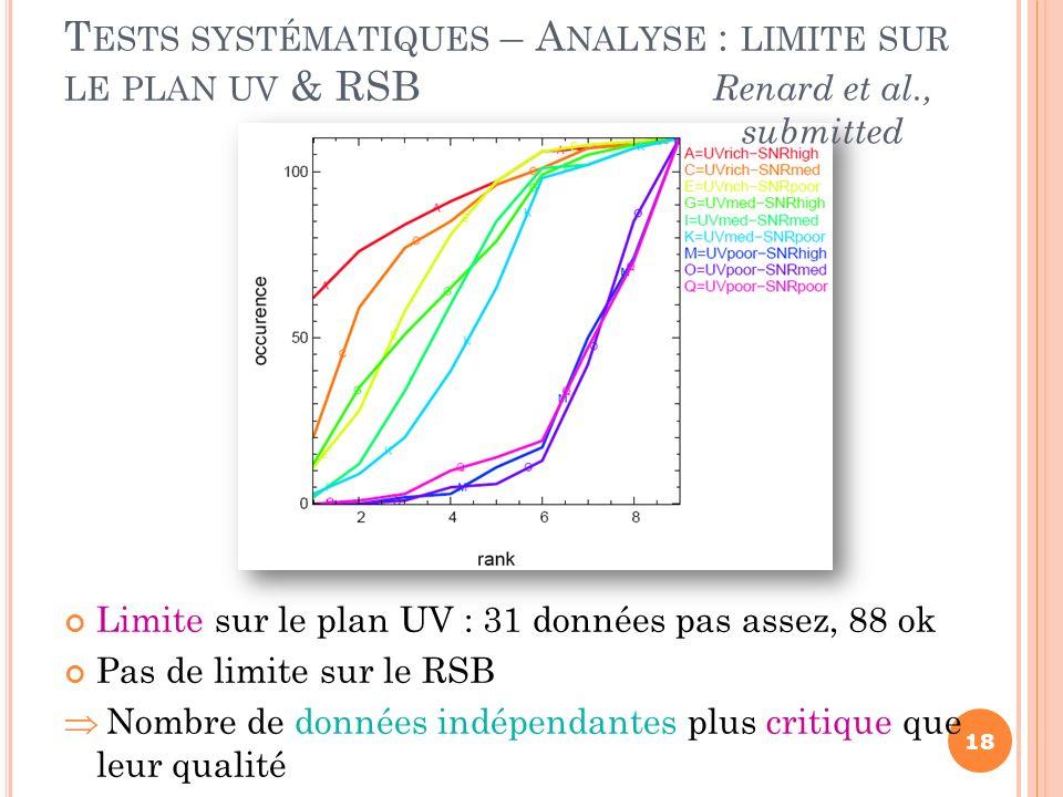 Tests systématiques – Analyse : limite sur le plan uv & RSB