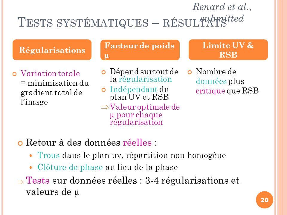 Tests systématiques – résultats